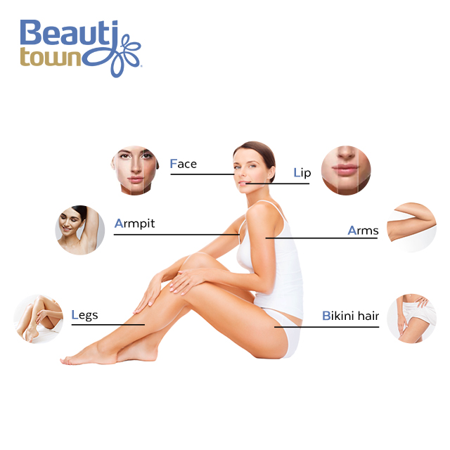 Professional Laser Hair Removal Cost for Men And Women